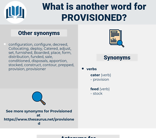 Provisioned, synonym Provisioned, another word for Provisioned, words like Provisioned, thesaurus Provisioned