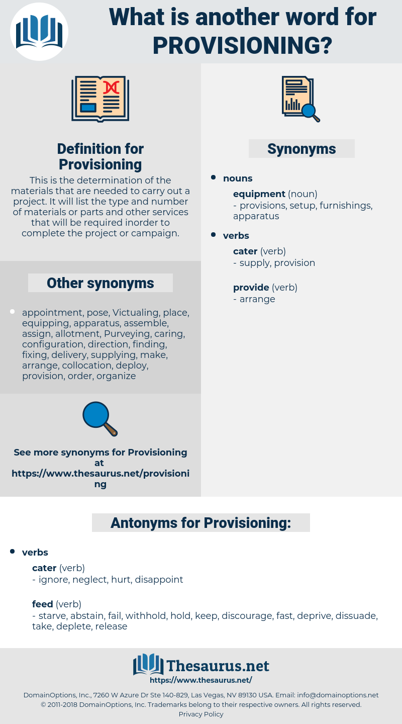 Provisioning, synonym Provisioning, another word for Provisioning, words like Provisioning, thesaurus Provisioning