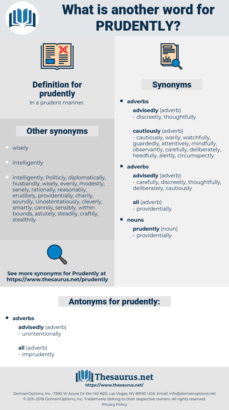 prudently, synonym prudently, another word for prudently, words like prudently, thesaurus prudently