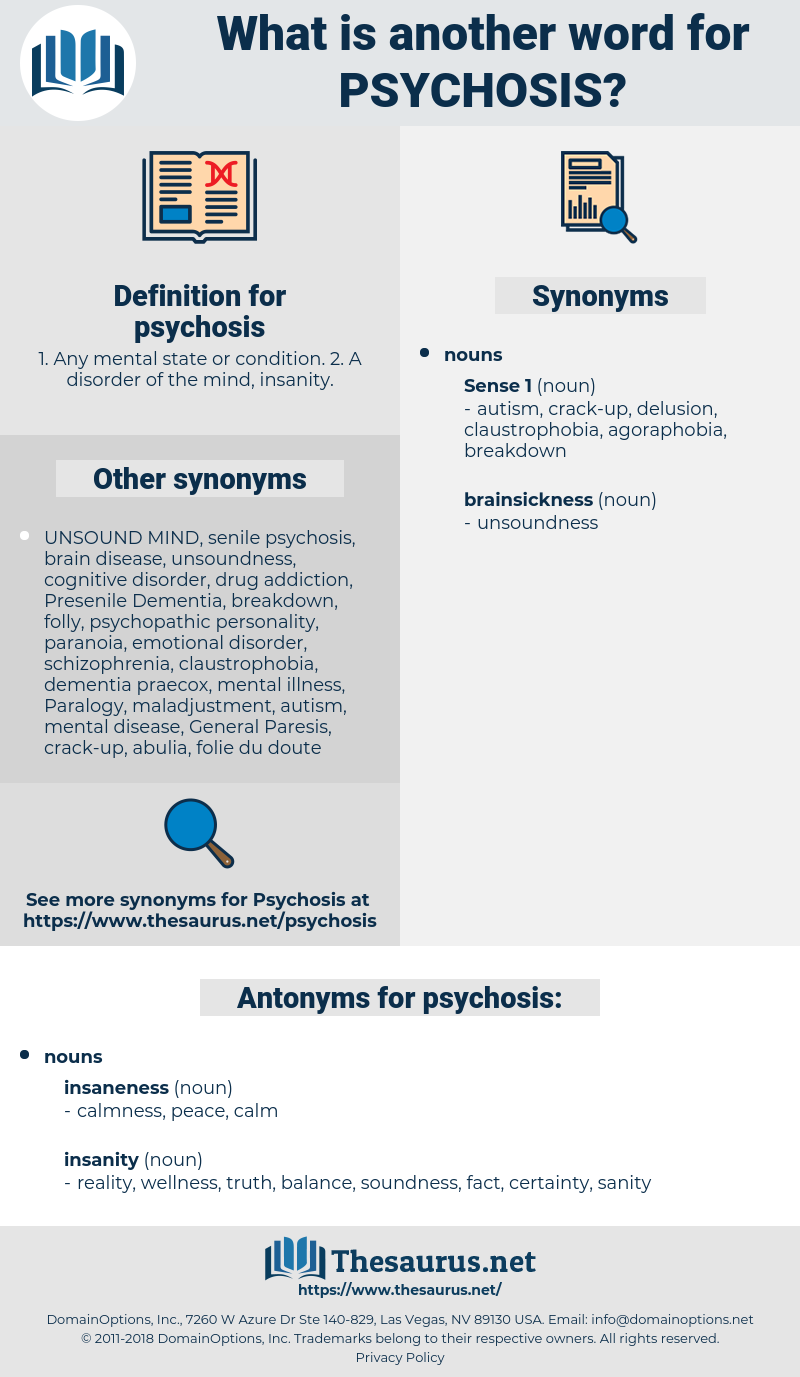 psychosis, synonym psychosis, another word for psychosis, words like psychosis, thesaurus psychosis