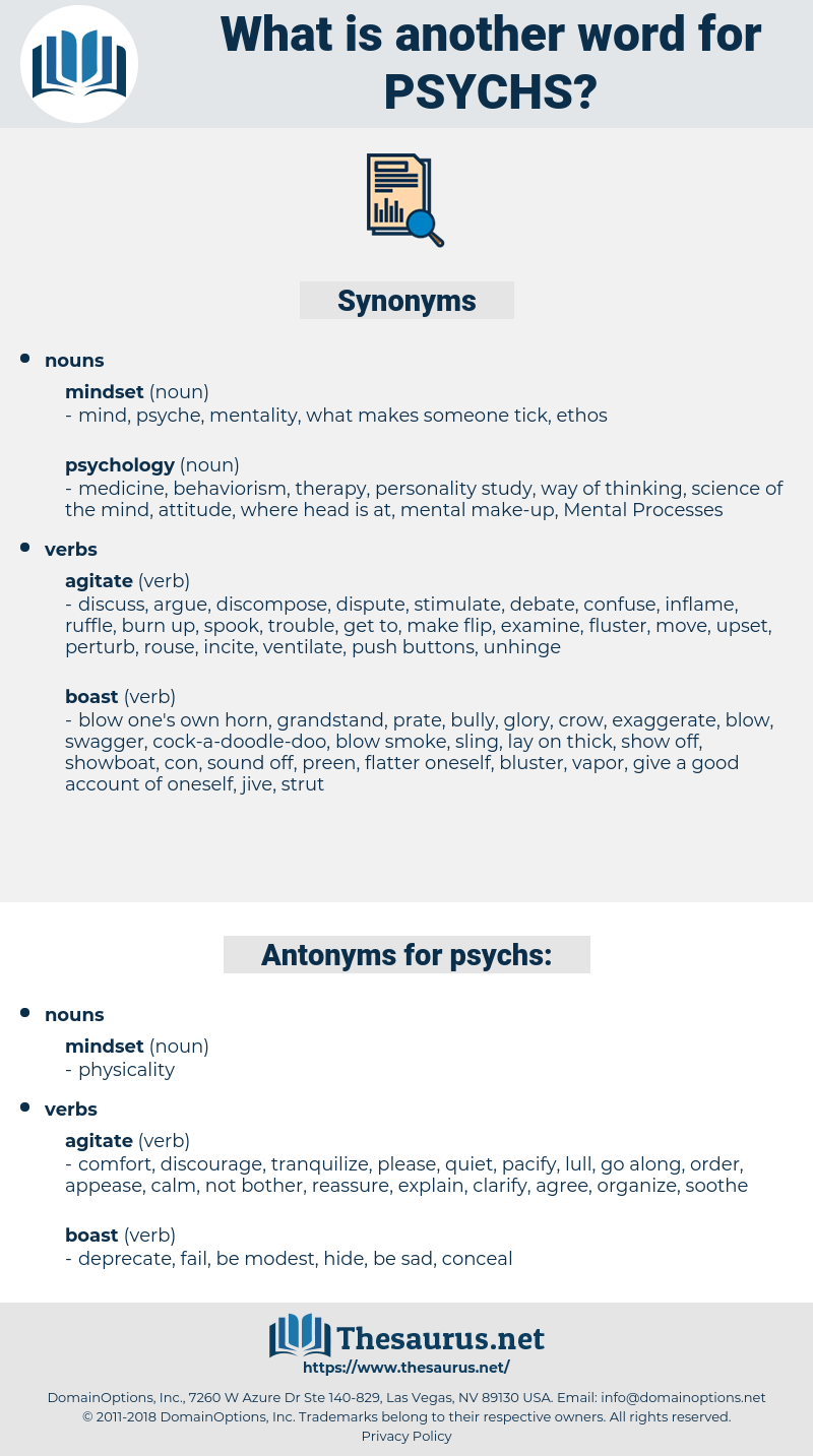 psychs, synonym psychs, another word for psychs, words like psychs, thesaurus psychs