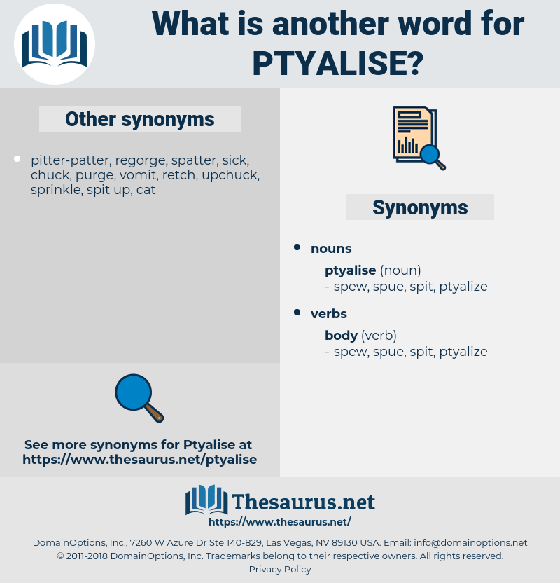 ptyalise, synonym ptyalise, another word for ptyalise, words like ptyalise, thesaurus ptyalise