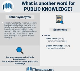 public knowledge, synonym public knowledge, another word for public knowledge, words like public knowledge, thesaurus public knowledge