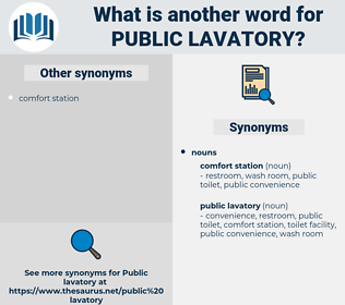 public lavatory, synonym public lavatory, another word for public lavatory, words like public lavatory, thesaurus public lavatory
