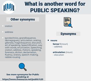 public speaking, synonym public speaking, another word for public speaking, words like public speaking, thesaurus public speaking