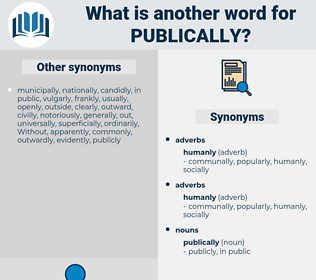 publically, synonym publically, another word for publically, words like publically, thesaurus publically