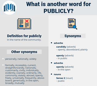 publicly, synonym publicly, another word for publicly, words like publicly, thesaurus publicly