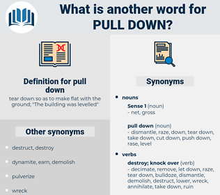 pull down, synonym pull down, another word for pull down, words like pull down, thesaurus pull down