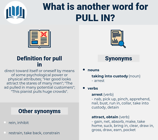 pull-in, synonym pull-in, another word for pull-in, words like pull-in, thesaurus pull-in