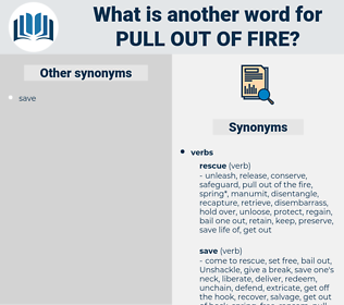 pull out of fire, synonym pull out of fire, another word for pull out of fire, words like pull out of fire, thesaurus pull out of fire