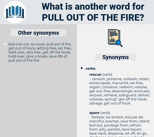 pull out of the fire, synonym pull out of the fire, another word for pull out of the fire, words like pull out of the fire, thesaurus pull out of the fire