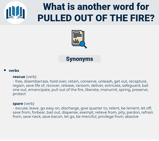 pulled out of the fire, synonym pulled out of the fire, another word for pulled out of the fire, words like pulled out of the fire, thesaurus pulled out of the fire