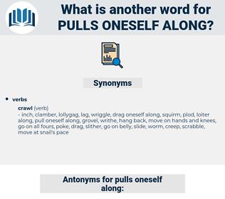 pulls oneself along, synonym pulls oneself along, another word for pulls oneself along, words like pulls oneself along, thesaurus pulls oneself along