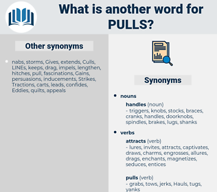 pulls, synonym pulls, another word for pulls, words like pulls, thesaurus pulls