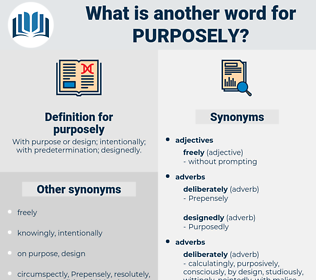 purposely, synonym purposely, another word for purposely, words like purposely, thesaurus purposely