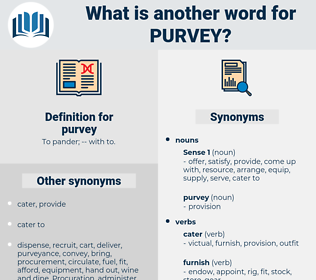 purvey, synonym purvey, another word for purvey, words like purvey, thesaurus purvey