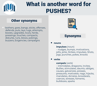 pushes, synonym pushes, another word for pushes, words like pushes, thesaurus pushes