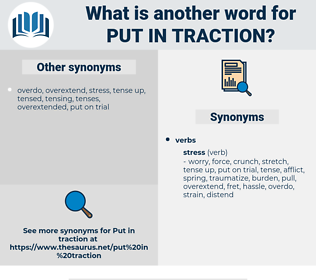 put in traction, synonym put in traction, another word for put in traction, words like put in traction, thesaurus put in traction