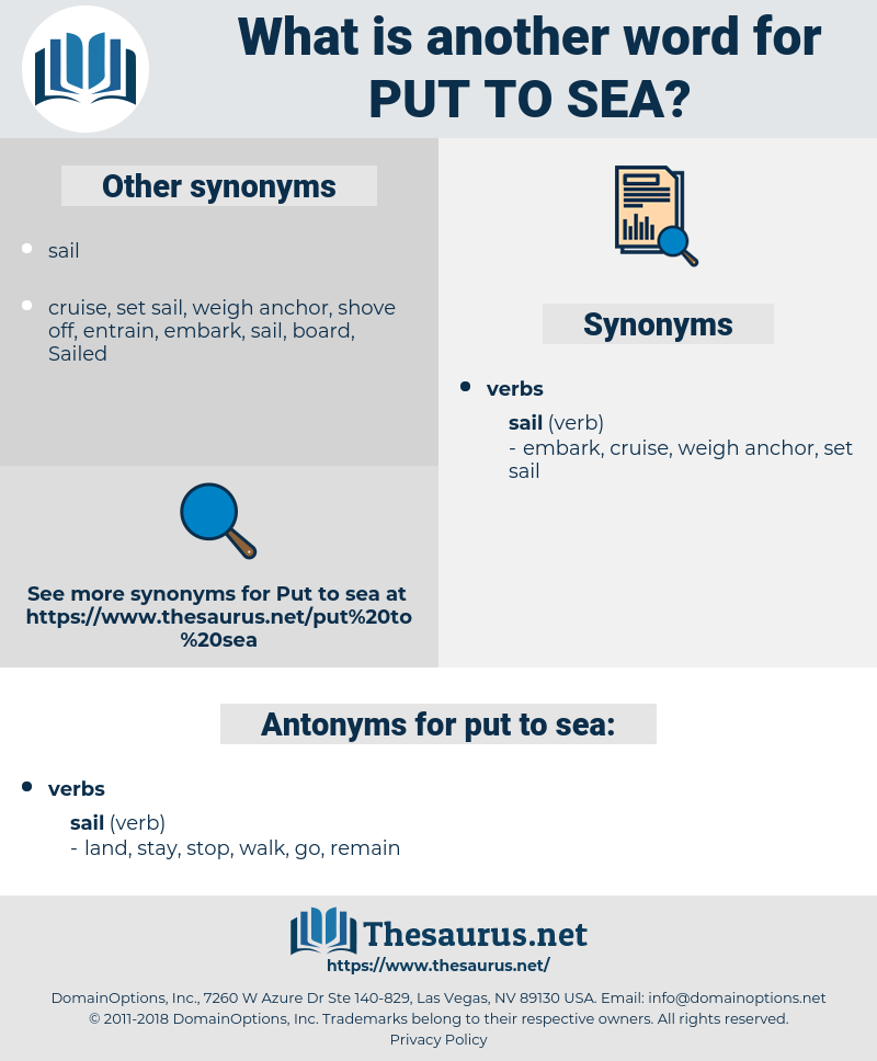 put to sea, synonym put to sea, another word for put to sea, words like put to sea, thesaurus put to sea