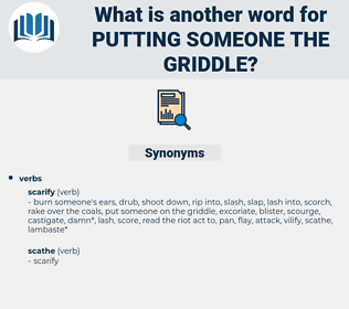putting someone the griddle, synonym putting someone the griddle, another word for putting someone the griddle, words like putting someone the griddle, thesaurus putting someone the griddle