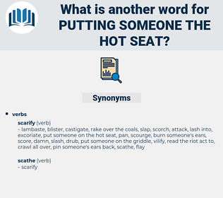 putting someone the hot seat, synonym putting someone the hot seat, another word for putting someone the hot seat, words like putting someone the hot seat, thesaurus putting someone the hot seat