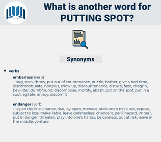 putting spot, synonym putting spot, another word for putting spot, words like putting spot, thesaurus putting spot