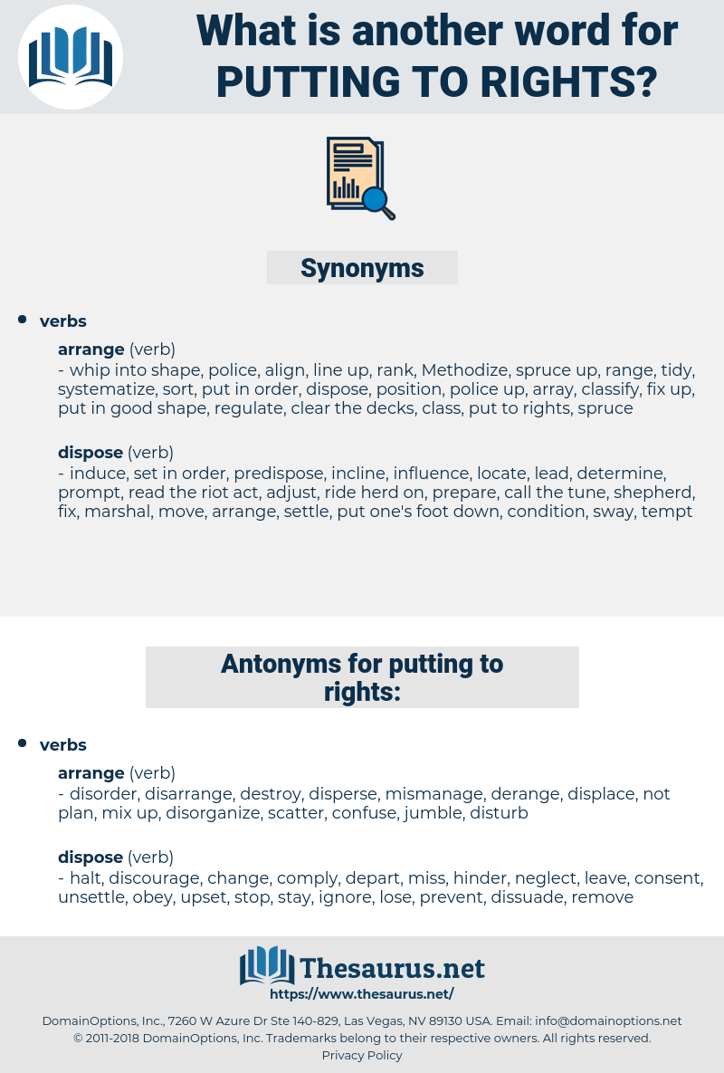 putting to rights, synonym putting to rights, another word for putting to rights, words like putting to rights, thesaurus putting to rights