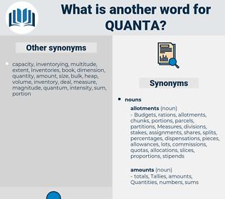 Quanta, synonym Quanta, another word for Quanta, words like Quanta, thesaurus Quanta