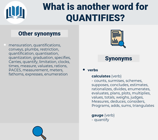quantifies, synonym quantifies, another word for quantifies, words like quantifies, thesaurus quantifies