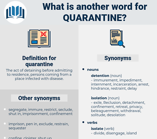 quarantine, synonym quarantine, another word for quarantine, words like quarantine, thesaurus quarantine