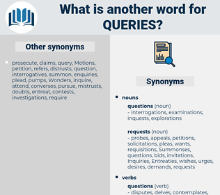 Queries, synonym Queries, another word for Queries, words like Queries, thesaurus Queries