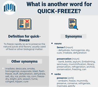quick-freeze, synonym quick-freeze, another word for quick-freeze, words like quick-freeze, thesaurus quick-freeze