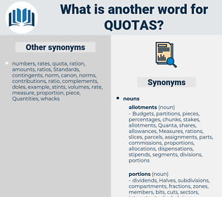 quotas, synonym quotas, another word for quotas, words like quotas, thesaurus quotas