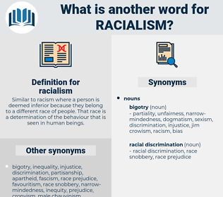 racialism, synonym racialism, another word for racialism, words like racialism, thesaurus racialism