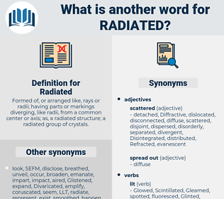 Radiated, synonym Radiated, another word for Radiated, words like Radiated, thesaurus Radiated