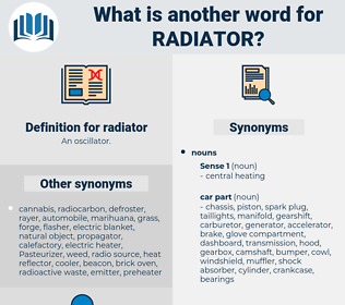 radiator, synonym radiator, another word for radiator, words like radiator, thesaurus radiator