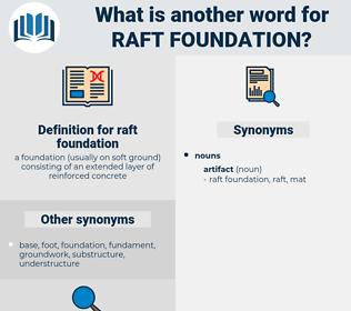 raft foundation, synonym raft foundation, another word for raft foundation, words like raft foundation, thesaurus raft foundation