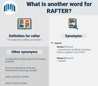 rafter, synonym rafter, another word for rafter, words like rafter, thesaurus rafter