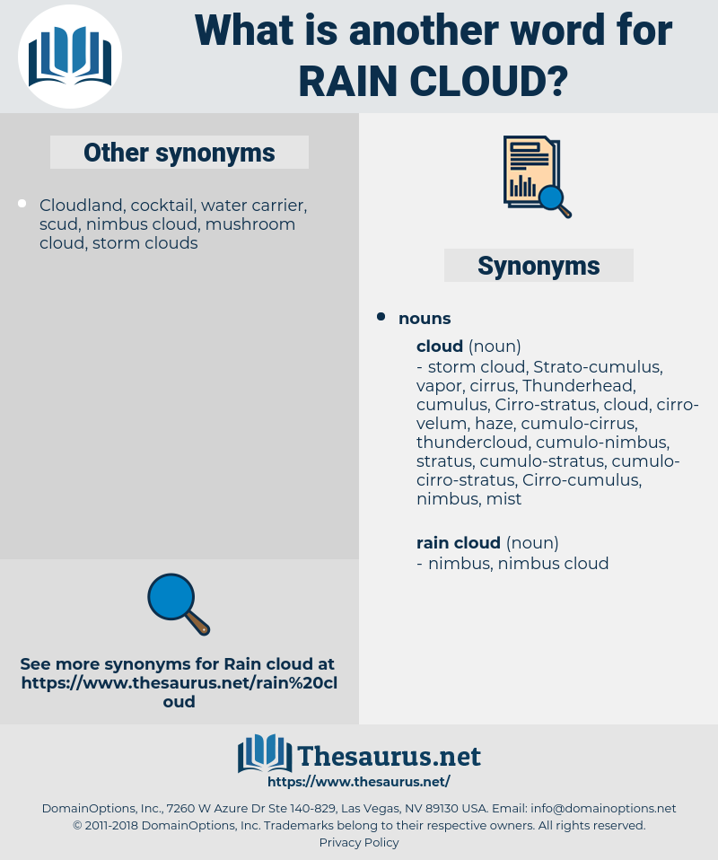 Synonyms For Rain Cloud Thesaurus Net