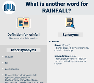 rainfall, synonym rainfall, another word for rainfall, words like rainfall, thesaurus rainfall