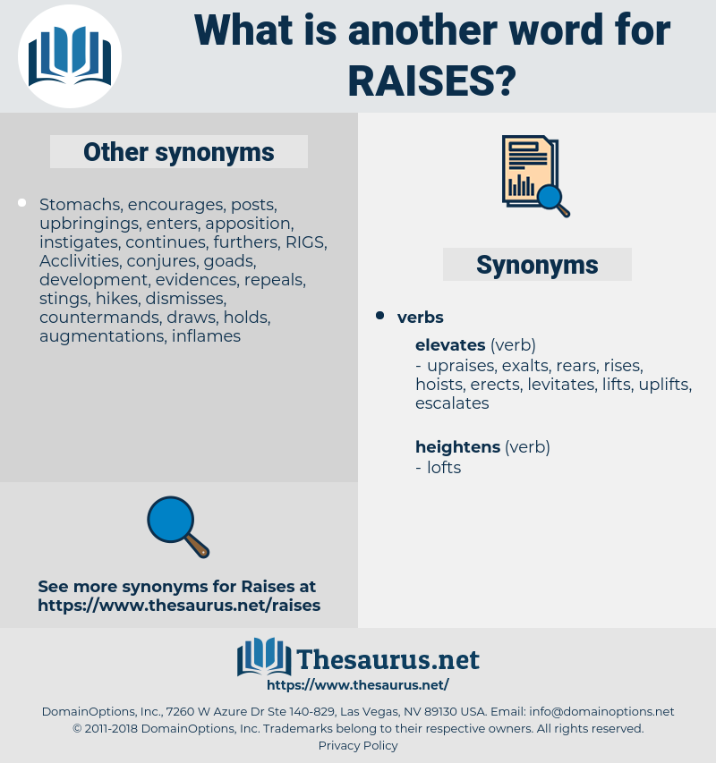 raises, synonym raises, another word for raises, words like raises, thesaurus raises