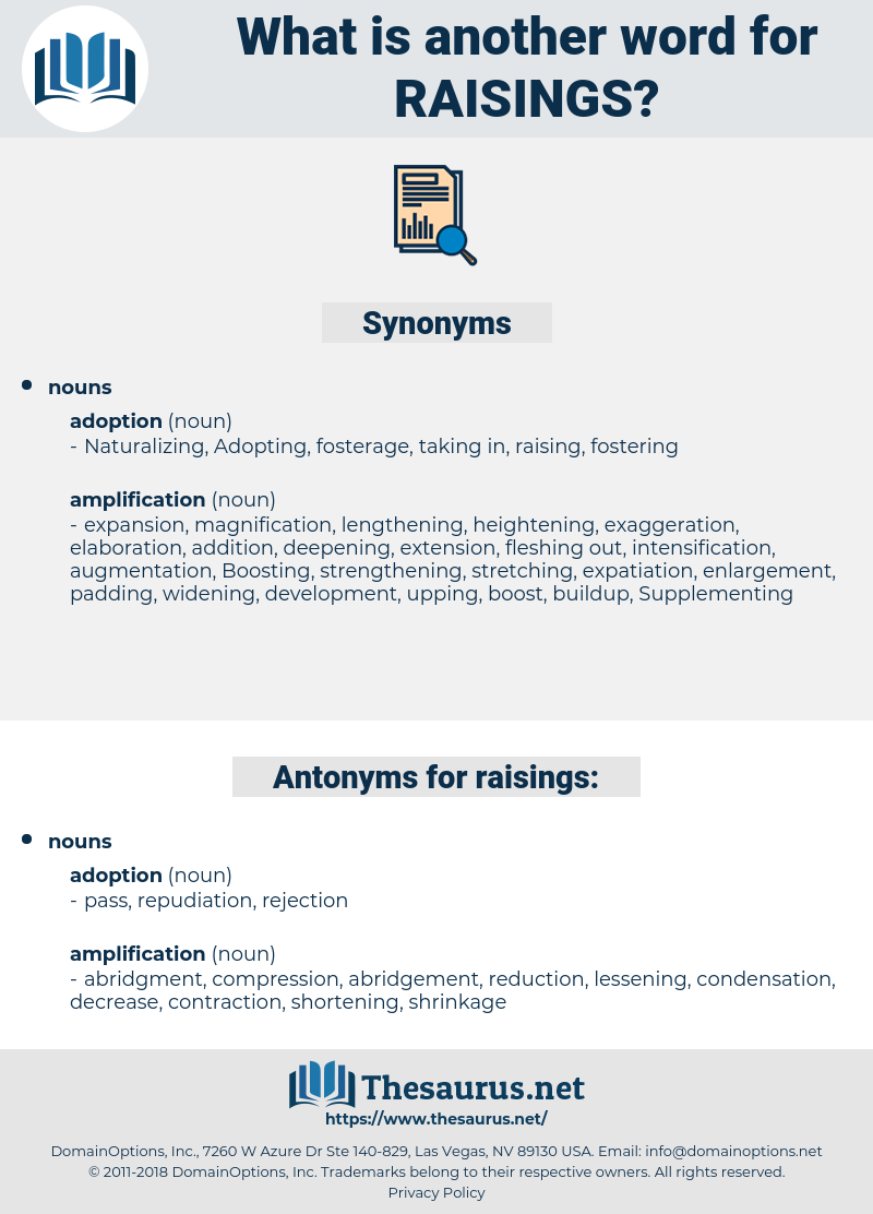 raisings, synonym raisings, another word for raisings, words like raisings, thesaurus raisings