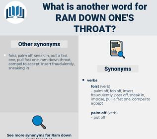 ram down one's throat, synonym ram down one's throat, another word for ram down one's throat, words like ram down one's throat, thesaurus ram down one's throat