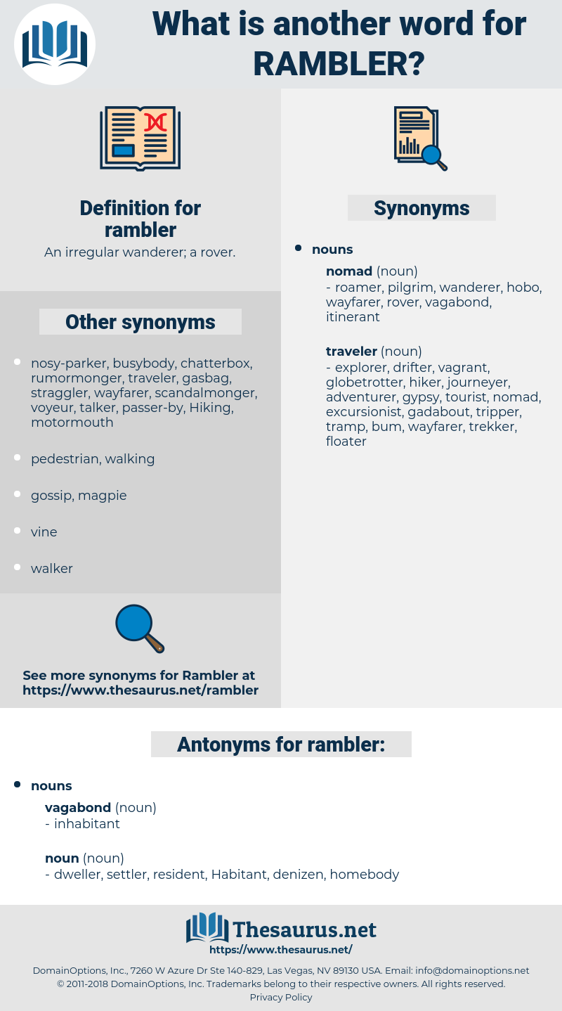 rambler, synonym rambler, another word for rambler, words like rambler, thesaurus rambler