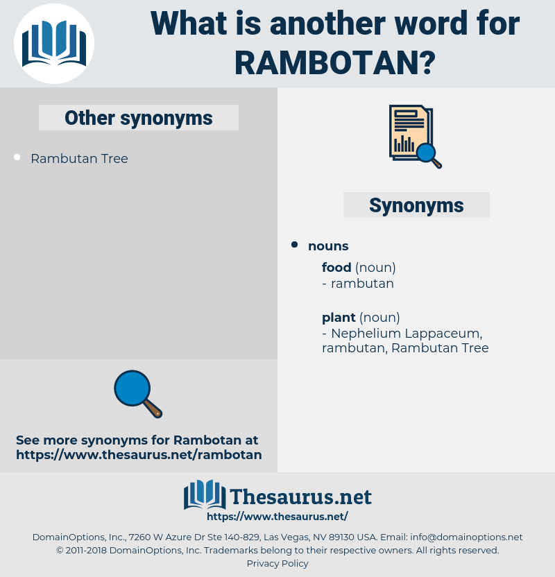 rambotan, synonym rambotan, another word for rambotan, words like rambotan, thesaurus rambotan