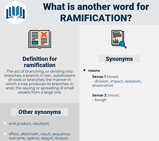 ramification, synonym ramification, another word for ramification, words like ramification, thesaurus ramification