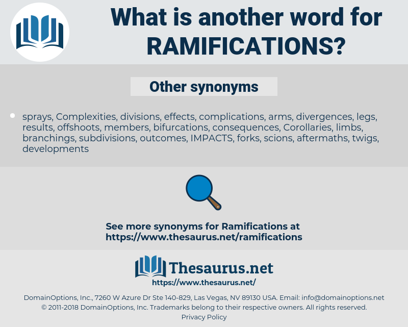 ramifications, synonym ramifications, another word for ramifications, words like ramifications, thesaurus ramifications