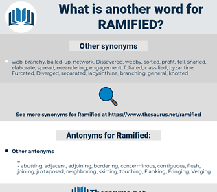 Ramified, synonym Ramified, another word for Ramified, words like Ramified, thesaurus Ramified