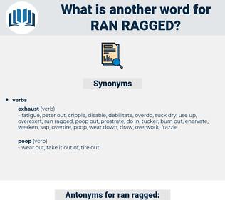 ran ragged, synonym ran ragged, another word for ran ragged, words like ran ragged, thesaurus ran ragged