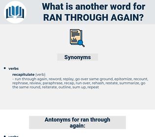 ran through again, synonym ran through again, another word for ran through again, words like ran through again, thesaurus ran through again
